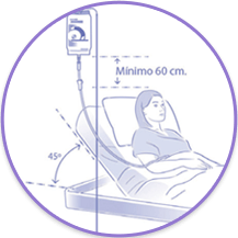 Colocación paciente sonda